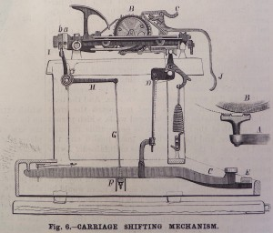 Figure 6. Carriage shifting mechanism. Click to enlarge.
