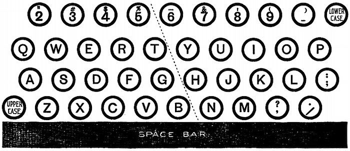 From the instruction manual. Note the placement of upper and lower case keys.