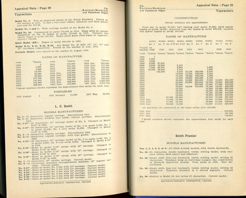 BMED - serial numbers pp 20-21