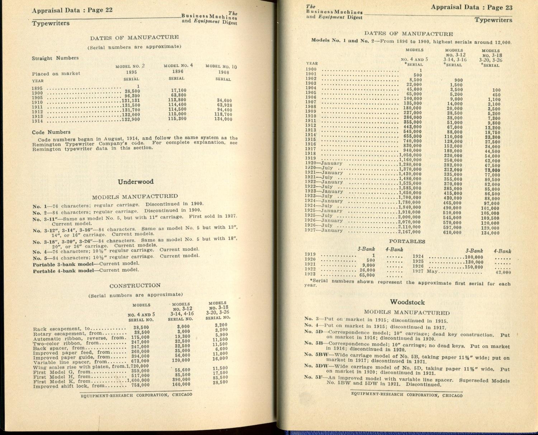 BMED - serial numbers pp 22-23