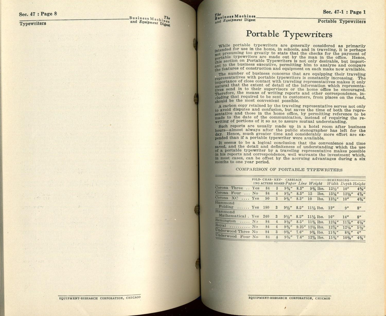 BMED - typewriters011
